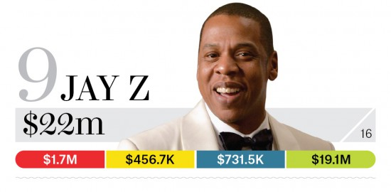 09-jay-z-bb13-moneymakers-2015[1]