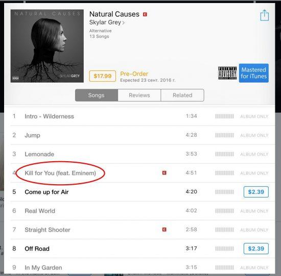 Подтверждено участие Eminem'а на альбоме Skylar Grey «Natural Causes»