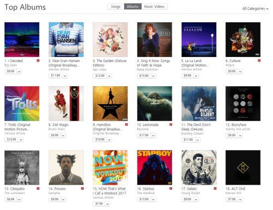 альбом «I Decided» с момента релиза уверенно занимает первое место в американском альбомном чарте iTunes. И это, надо признать, просто отличный результат!