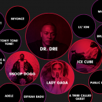 Beats Music App - потоковый музыкальный сервис Dr. Dre