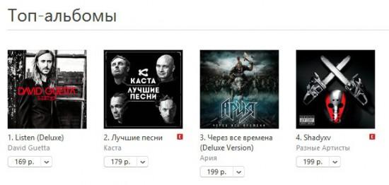 Пока мы ждём официальных данных о продажах новой пластинки лейбла за первую неделю, давайте посмотрим на статистику iTunes. «SHADYXV» в российском сегменте занял четвёртое место в топ-10 альбомов.