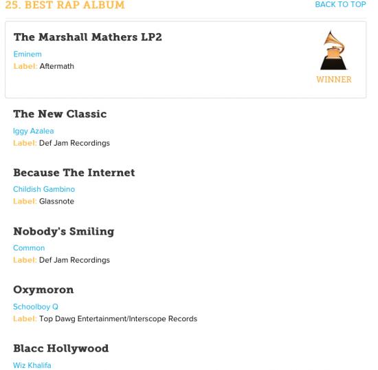 Grammy 2015 Eminem