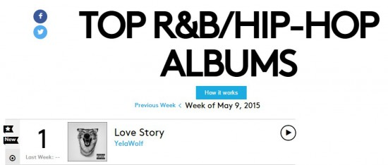 Yelawolf заработал свой первый «№1» чарте хип-хоп альбомов