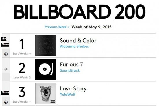 На текущей неделе новый альбом Yelawolf «Love Story» разместился на первой строчке чарта Billboard «Top R&B/Hip-Hop Albums»