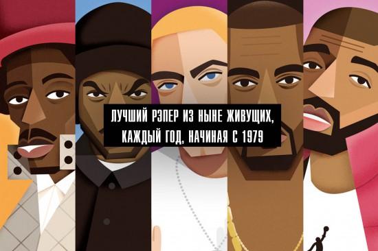 Eminem вошёл в список «Лучших рэперов из ныне живущих, каждый год, начиная с 1979»