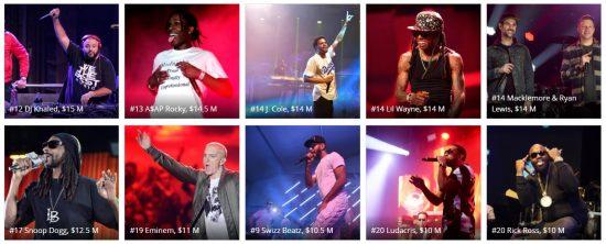 «Хип-хоп Короли налички 2016»: Eminem в списке!