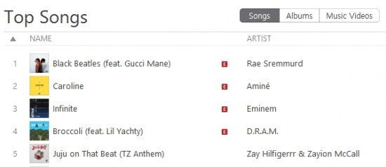 Новый ремастеринговый ремикс от Эминема на его трек «Infinite» 1996 года поднялся на 3 строчку хип-хоп чарта американского сегмента iTunes