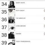 Eminem вошел в топ-100 величайших R&B/Hip Hop исполнителей всех времен