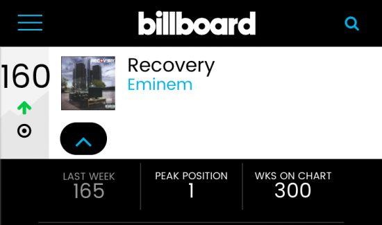 Альбом «Recovery»: 300 недель в чарте Billboard 200