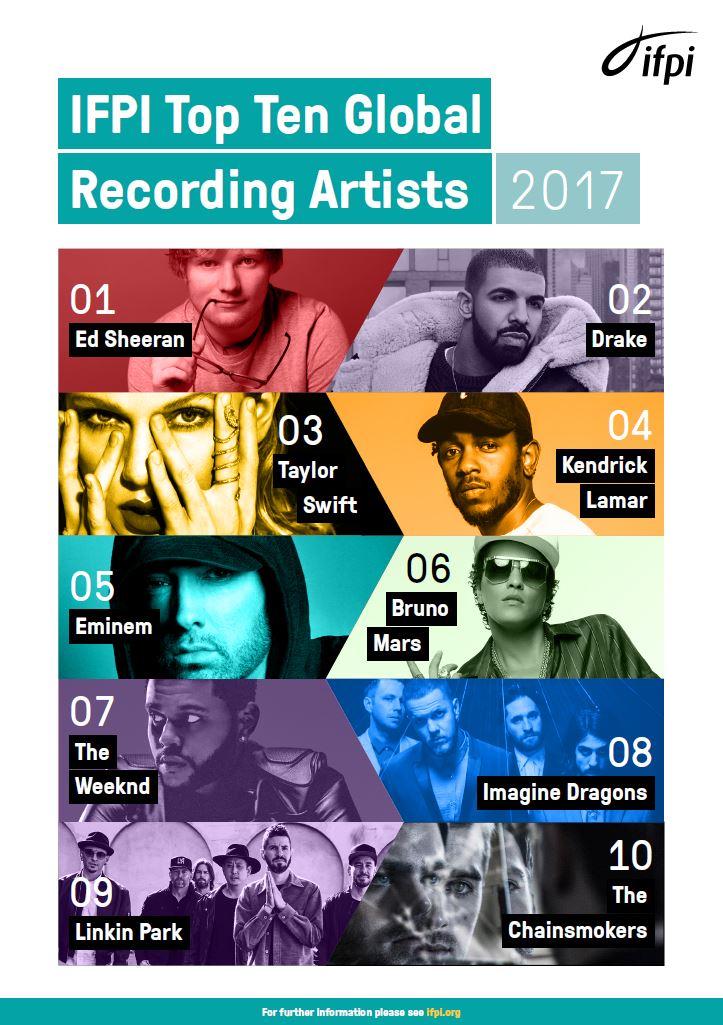 ePro News 56: О новых достижениях Эминема и грядущей музыке от Shady Records
