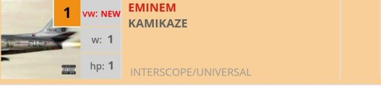 Belgium Album Chart - «Kamikaze» стал третьим дебютом Эминема на 1 месте.