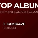???????? Italy Album Chart - «Kamikaze» стал пятым дебютом Эминема на 1 месте в Италии.