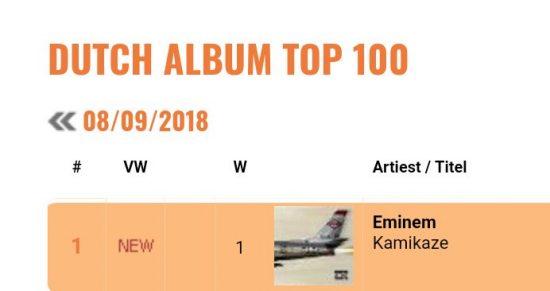 ???????? Dutch Album Chart (Netherlands) - «Kamikaze» стал седьмым дебютом Эминема на 1 месте.