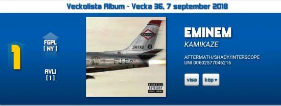 Sweden Album Chart - «Kamikaze» стал восьмым дебютом Эминема на 1 месте