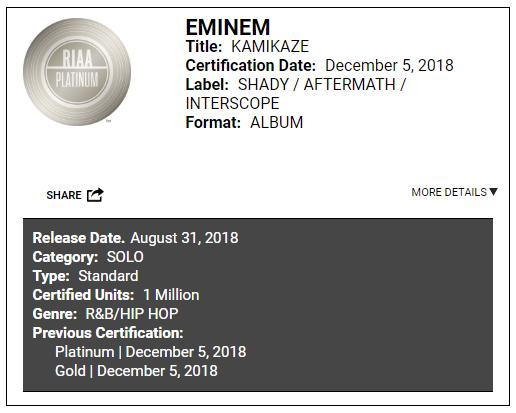 Официально: Альбом Эминема «Kamikaze» получил платину в США!