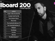 MTBMB Billboard 200