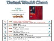 Альбом Эминема «Music To Be Murdered By» дебютировал на первой строчке мирового чарта